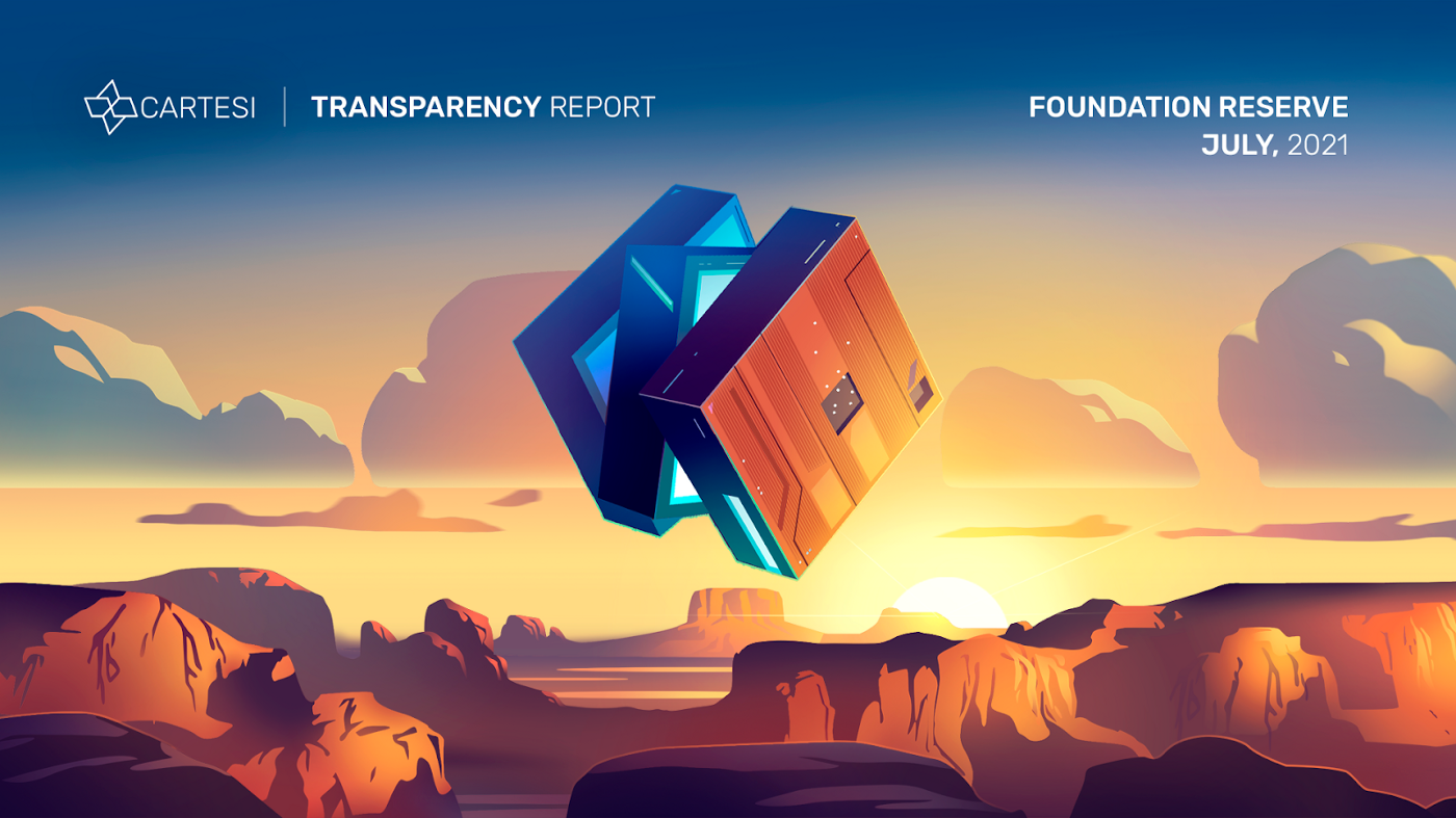 CTSI Foundation Reserve Transparency Report — July 2021
